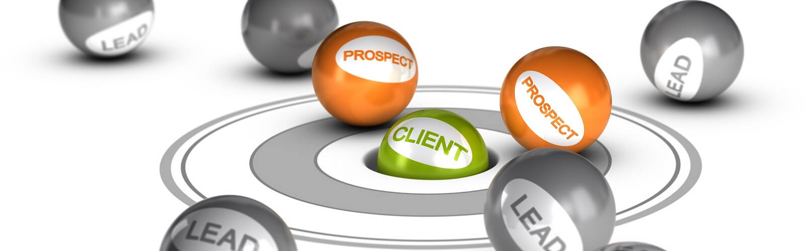 développer l'activité commerciale - cibler et produire le bon effort