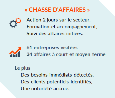 Actions clients Chasse Affaires