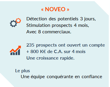 Actions clients Prendre du CA prospects