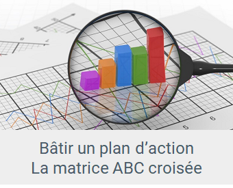 Lien Bâtir un plan d'action - La matrice ABC croisée