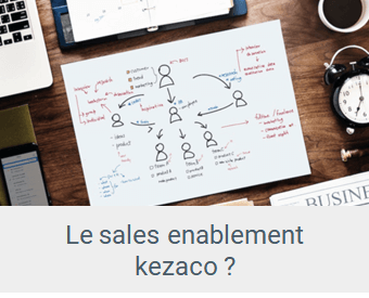Lien article Le sales enablement kezaco